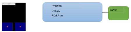 Userwebiopi